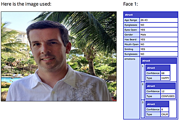 Sample result set from Rekognition's facial sentiment anlysis function